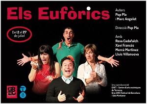 Eufòrics